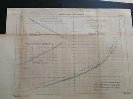 ANNALES PONTS Et CHAUSSEES (Dep 66) - Hydraulique Déversoirs  - Graveur Macquet - 1894 - (CLB43) - Technical Plans