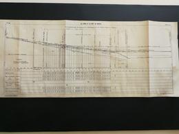 ANNALES PONTS Et CHAUSSEES (Dep 44) - La Loire Et Port De Nantes  - Imp.A Gentil - 1915 - (CLB44) - Nautical Charts
