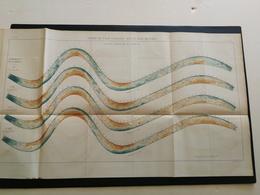 ANNALES PONTS Et CHAUSSEES - Action De L'eau Courante Sur Un Fond De Sable - Imp.Monrocq - 1894 - (CLB47) - Nautical Charts