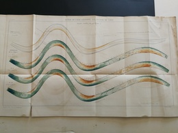 ANNALES PONTS Et CHAUSSEES - Action De L'eau Courante Sur Un Fond De Sable - Imp.Monrocq - 1894 - (CLB48) - Cartes Marines