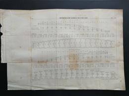 ANNALES PONTS Et CHAUSSEES - (Dep 75) Construction Du Pont Alexandre III Sur La Seine - Imp. L. Courtier 1898 (CLB60) - Travaux Publics