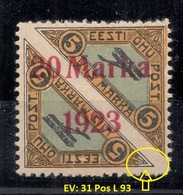 Estland Estonia 1923 Michel 44 A * ERROR Abart EV: 31 Pos L 93 Signed Artur Malla - Estland