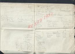 ANCIEN DOCUMENT RECHERCHE GÉNÉALOGIE FAMILLE CANDA FRANÇOIS BENOIT X LIGOT MARTINE 1788 MEAUX : - Manuscrits