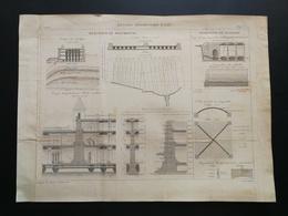 ANNALES PONTS Et CHAUSSEES (Dep 75) - Plan Des Grands Réservoirs D'eau - Gravé Par Macquet - 1895 (CLC10) - Travaux Publics