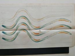 ANNALES DES PONTS Et CHAUSSEES  - Plan D'action De L'eau Courante Sur Un Fond De Sable - Imp.Monrocq 1894 (CLC53) - Nautical Charts