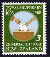 New Zealand 1968 75th Anniversary Of Universal Suffrage, MNH, SG 890 - Unused Stamps