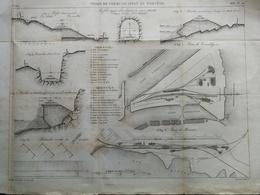 ANNALES DES PONTS Et CHAUSSEES (Norvège) - Voies De Communication En Norvège - Gravé Par Macquet 1887 (CLC99) - Travaux Publics