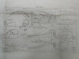 ANNALES DES PONTS Et CHAUSSEES - Mécanique - Gravé Par Macquet - 1886 (CLD16) - Máquinas