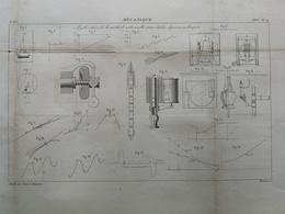 ANNALES DES PONTS Et CHAUSSEES - Mécanique - Gravé Par Macquet - 1886 (CLD17) - Máquinas