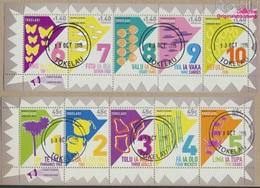 Tokelau Block59-Block60 (kompl.Ausg.) Gestempelt 2015 Sprache (9305267 - Tokelau