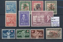 RUANDA URUNDI  SELECTION LH - 1948-61: Neufs