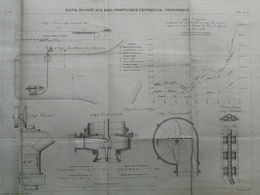 ANNALES DES PONTS Et CHAUSSEES (Belgique) - Plan Du Bassin De Gand - Graveur E.Pérot 1882 (CLD65) - Cartes Marines