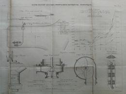 ANNALES DES PONTS Et CHAUSSEES (Belgique) - Plan Du Bassin De Gand - Graveur E.Pérot 1882 (CLD65) - Zeekaarten