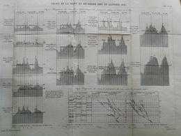 ANNALES DES PONTS Et CHAUSSEES (Dep 75) - Plan Des Crues De La Seine En Décembre 1882- Graveur E.Pérot 1883 (CLD70) - Zeekaarten