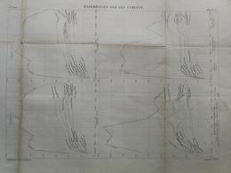 ANNALES DES PONTS Et CHAUSSEES - Plan Des Expériences Sur Les Ciments - E.Pérot - 1882 (CLD76) - Travaux Publics