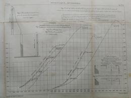 ANNALES DES PONTS Et CHAUSSEES -  Hydraulique Déversoirs - Macquet - 1891 (CLD90) - Cartes Marines