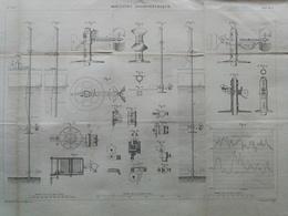ANNALES DES PONTS Et CHAUSSEES - Moulinet Hydrométrique - 1883 - E.Pérot (CLE02) - Travaux Publics