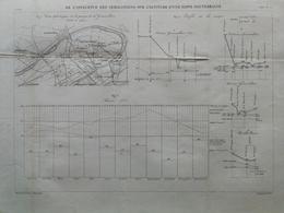 ANNALES DES PONTS Et CHAUSSEES - Influence Des Irrigation Sur L'altitude D'une Nappe Souterraine- 1883 - E.Pérot (CLE08) - Travaux Publics
