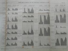 ANNALES DES PONTS Et CHAUSSEES (Dep 25) - Crues Sur Saône Et Des Ses Affluents En 1882 - Graveur E.Pérot 1884 (CLE40) - Travaux Publics