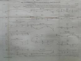 ANNALES DES PONTS Et CHAUSSEES (USA) - Arc D'éxperience En Maçonnerie De Portland - Graveur E.Pérot 1882 (CLE42) - Travaux Publics
