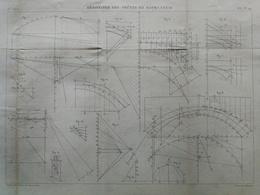 ANNALES DES PONTS Et CHAUSSEES - Résistance Des Voûtes En Maçonnerie - Macquet -1887 (CLE43) - Travaux Publics