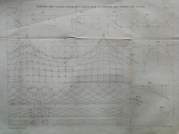 ANNALES DES PONTS Et CHAUSSEES -  Plan De Théorie Des Vagues - 1887 Graveur Macquet (CLE52) - Nautical Charts