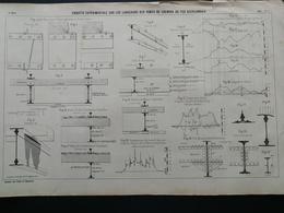 ANNALES DES PONTS Et CHAUSSEES -  Plan D'enquête Expérimentale Néerlandais - 1901 (CLE53) - Machines