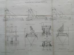ANNALES DES PONTS Et CHAUSSEES - Manoeuvre Des Barrages Chanoine -E.Pérot -1881 (CLE80) - Architecture