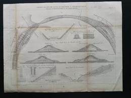 ANNALES DES PONTS Et CHAUSSEES (Dep 39) - Chemin De Fer De Lons-le-Saunier à Champagnole - Macquet -1893 (CLE88) - Travaux Publics