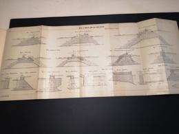 ANNALES DES PONTS Et CHAUSSEES (Italie) - Plan Des Moles Et Murs De Quai Des Ports D'Italie - 1906 - (CLF14) - Zeekaarten