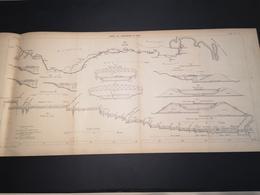 ANNALES PONTS Et CHAUSSEES (Allemagne) - Plan Du Canal De Dortmund à EMS - 1901 (CLF20) - Zeekaarten
