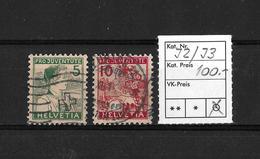 PRO JUVENTUTE → 1915 Trachtenbilder  ►SBK-J2/J3◄ - Pro Juventute