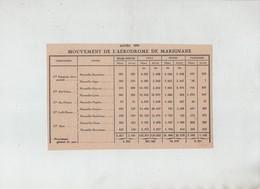 Tableau 1930 Marignane Mouvement De L'aérodrome - Transportation