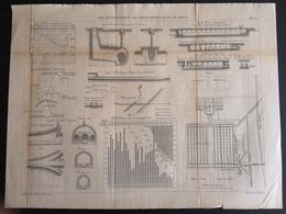 ANNALES DES PONTS Et CHAUSSEES (Allemagne) - Assainissement De Francfort-sur-le-mein - Gravé Par Macquet 1891 (CLF78) - Obras Públicas