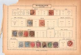 COLLECTION DE 1905 27 TIMBRES DANEMARK 1853..1905 - Lotes & Colecciones