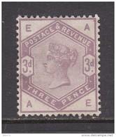 1883 - 1984    SG - Nº  191  ,   YVERT  Nº  80   ( * ) - 1840-1901 (Viktoria)