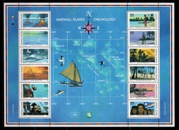 MARSHALL ISLANDS - 1996 History Of Marshall Islands  M1012 - Marshall