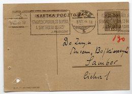 Poland Ukraine Lwow Advertisement Postmark 1935 - 1919-1939 Republic
