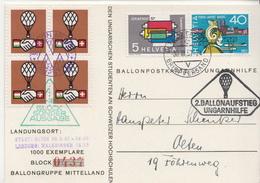 Postal History: Switzerland Card Ballonpostkarte / Ungarnhilfe - Storia Postale