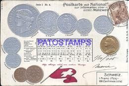 111199 SWITZERLAND ART EMBOSSED FLAG AND MULTI COIN POSTAL POSTCARD - Non Classificati