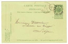 BR-8732   CHERAIN   Sterstempel Op PW Naar  LIEGE - 1893-1907 Armoiries