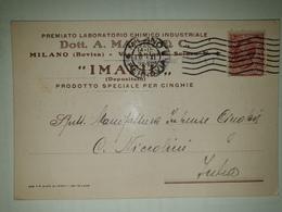CP354-Cartolina Pubblicitaria Magrì-IMAFIL - Chimica E Cinghie - Milano - 1900-44 Vittorio Emanuele III