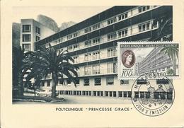 POLYCLINIQUE PRINCESSE GRACE - Maximum Cards