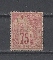 FRANCE.  YT  Colonies Générales N° 58  Neuf *  (aminci)  1881 - Alphée Dubois