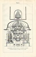 LAMINA ESPASA 32781: Seccion Vertical Del Organo De San Miguel De Hamburgo - Otras Colecciones