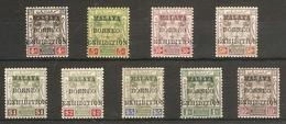 MALAYA - KELANTAN 1922 MALAYA - BORNEO EXHIBITION SET SG 30/38 MOUNTED MINT Cat £425 - Kelantan