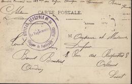 Guerre 14 Cachet Hôpital Bénévole 65b Clinique Fonceranes Béziers Vaguemestre CPA Béziers Kisoque CAD Garcia 1914 1917 - Postmark Collection (Covers)