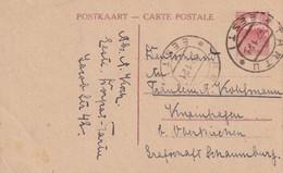 ESTONIE 1921  CARTE DE TARTU - Estonie