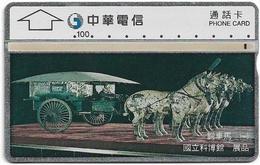 Taiwan - Chunghwa Telecom - L&G - Item At Science Museum - 686G - 1996, 100U, Used - Taiwan (Formosa)