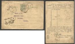 CUBA - Stationery. 1897 (August) Habana - Canada, Montreal. (Sept 8) 2c Green Babyhead Stationery Card. Via NY. - Non Classés